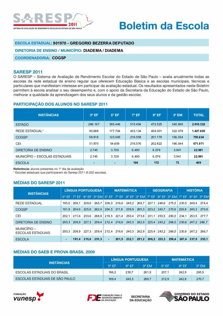 901970 - GREGORIO BEZERRA DEPUTADO                 DIADEMA / DIADEMACOGSP                    286.167              395.446 ...