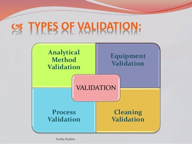 https://image.slidesharecdn.com/sarikavalidationofanalyticalandbioanalyticalmethods-150105091219-conversion-gate01/95/validation-of-analytical-and-bioanalytical-methods-4-638.jpg?cb=1420449323