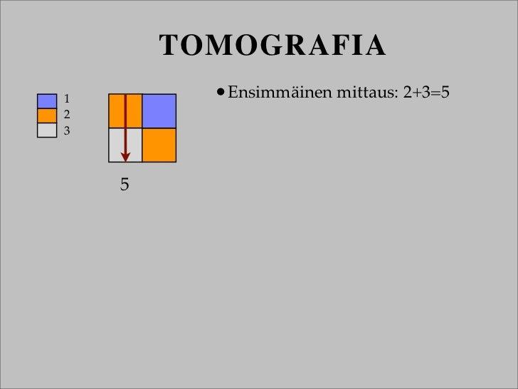 TOMOGRAFIA1         •Ensimmäinen mittaus: 2+3=523    5