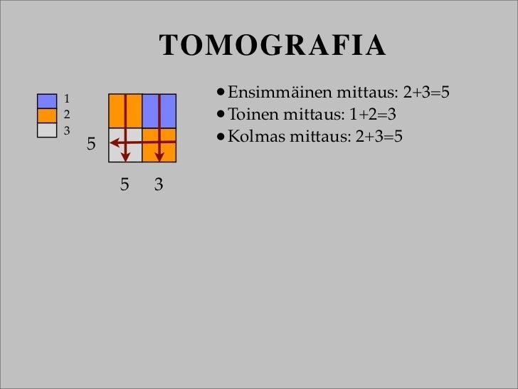 TOMOGRAFIA1               •Ensimmäinen mittaus: 2+3=52               •Toinen mittaus: 1+2=33    5           •Kolmas mittau...