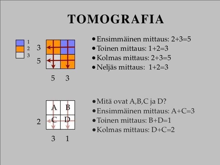 TOMOGRAFIA1               •Ensimmäinen mittaus: 2+3=52   3           •Toinen mittaus: 1+2=33    5           •Kolmas mittau...