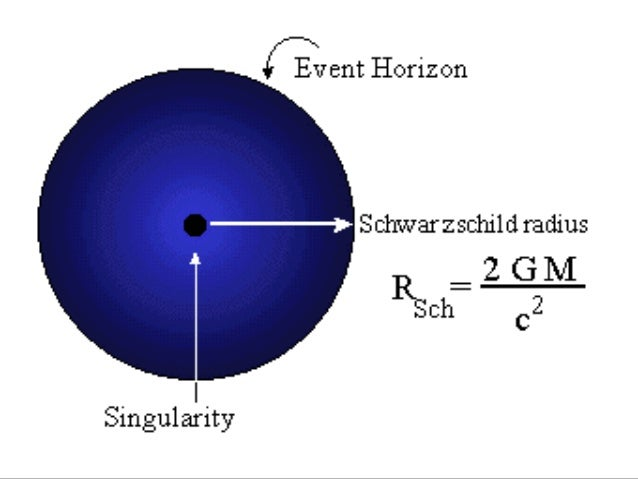 Outer Event Horizon & Inner Event Horizon • Outer event horizonthe point of no return. • As one nears the outer event hori...