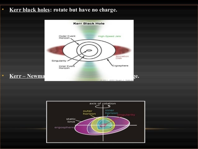 2. How do we «see» black holes? Nobody has literally seen a black hole yet, but there are instruments with which astronome...