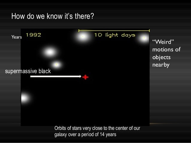 Accretion Disk and Plasma Jets….. •  • •  •  An accretion disk is a spinning gas and matter that a black hole attracts. Ac...