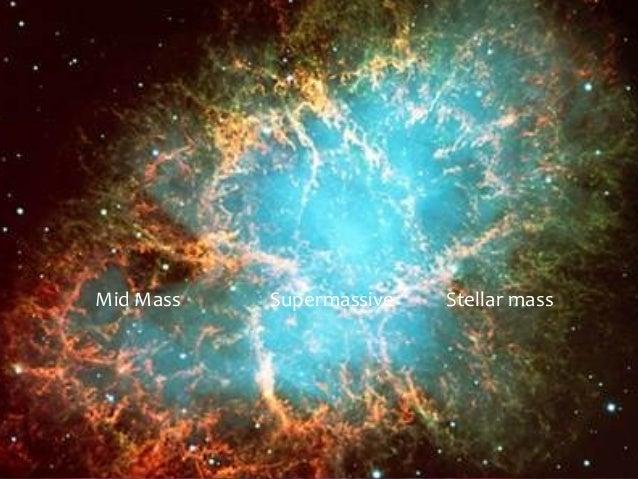 Mid Mass  Supermassive  Stellar mass