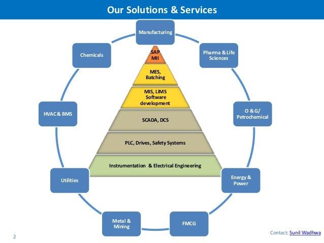 download Der Einsatz von Entscheidungsgremien: Grundprobleme der Organisationslehre in