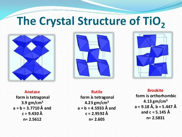 effect of annealing on the structural and optical