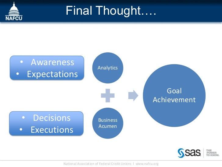 risk management and profitability