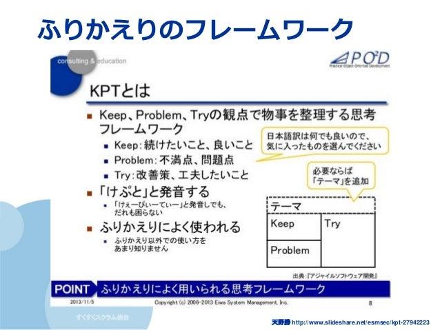 KPT採集 Slide 3