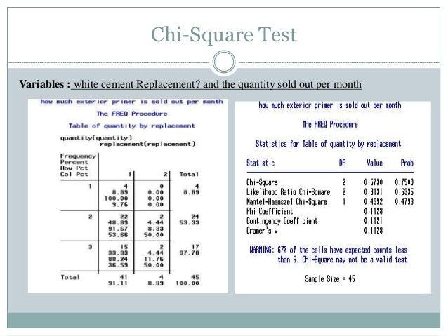SAS - Standardized Rates · GitHub
