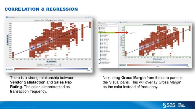 Sas visual-analytics-startup-guide
