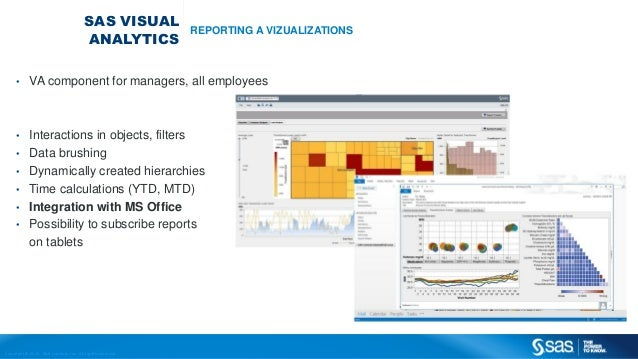Microsoft BI vs. SAS Visual Analytics
