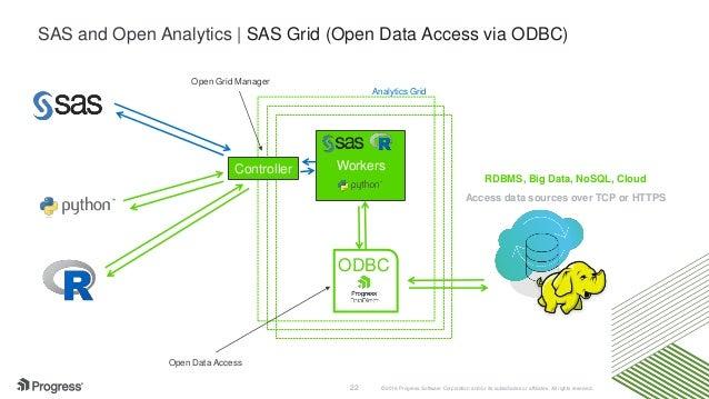 Journey to SAS Analytics Grid with SAS, R, Python