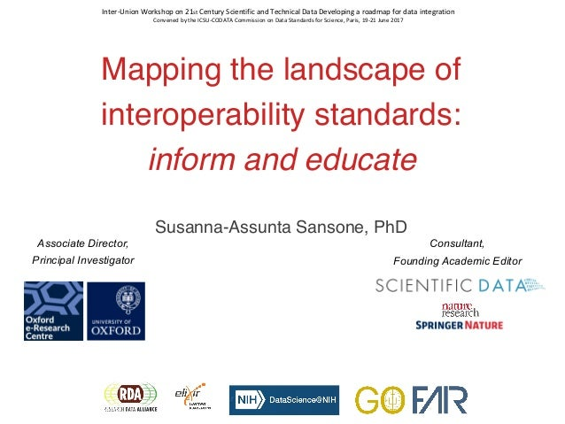 Mapping the landscape of interoperability standards: inform and educate Susanna-Assunta Sansone, PhD Consultant, Founding ...