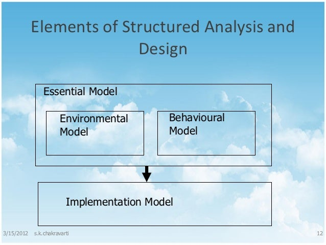 Structured Analysis And Structured Design