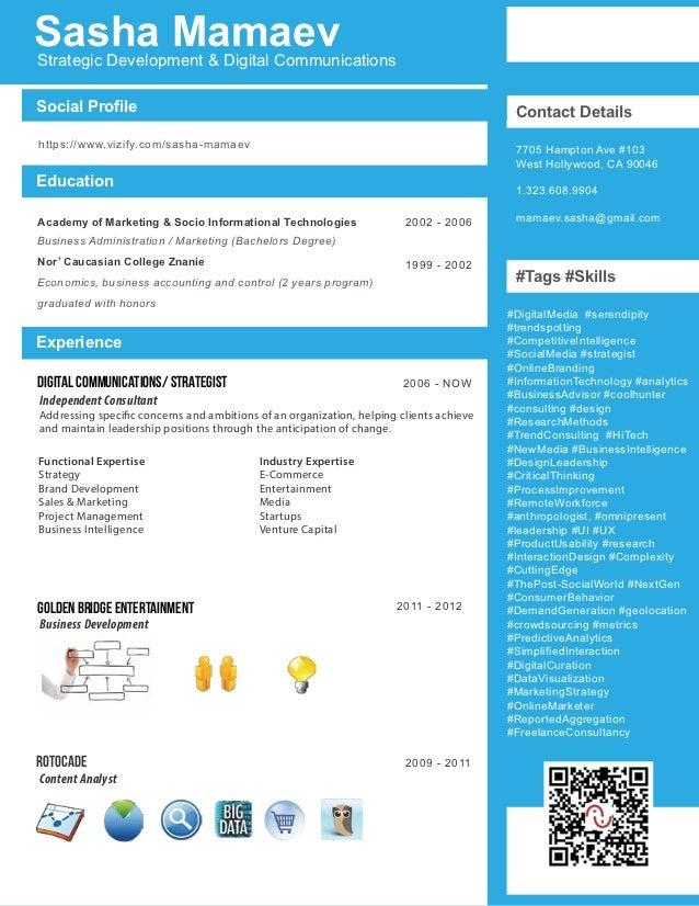 Sasha Mamaev / Digital Communications / Strategist / Resume