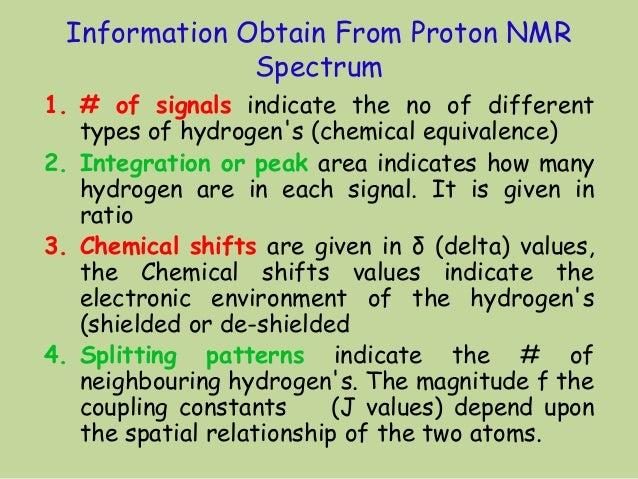 Interpretation Of Nmr Spectroscopy