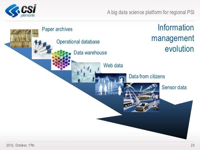 Technology Management Image: A Big Data Science Platform For Regional Public Sector