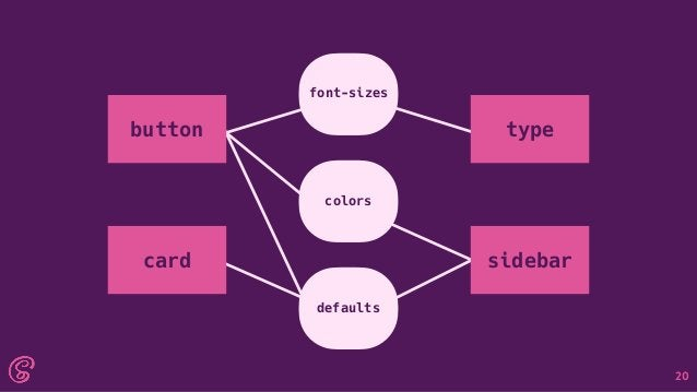 20 font-sizes colors defaults button card sidebar type