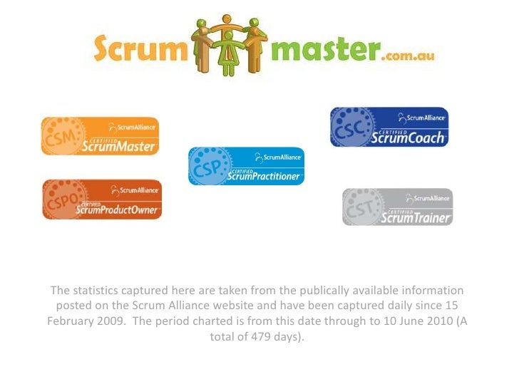The statistics captured here are taken from the publically available information posted on the Scrum Alliance website and ...