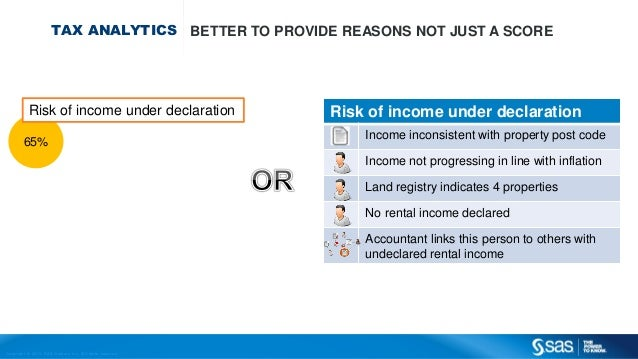 Copyr ight © 2013, SAS Institute Inc. All rights reser ved. TAX ANALYTICS BETTER TO PROVIDE REASONS NOT JUST A SCORE Risk ...