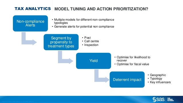Copyr ight © 2013, SAS Institute Inc. All rights reser ved. TAX ANALYTICS MODEL TUNING AND ACTION PRIORITIZATION? Non-comp...