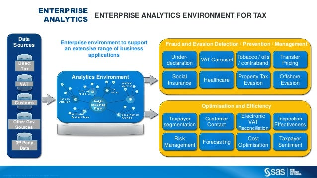 Copyr ight © 2013, SAS Institute Inc. All rights reser ved. ENTERPRISE ANALYTICS ENTERPRISE ANALYTICS ENVIRONMENT FOR TAX ...