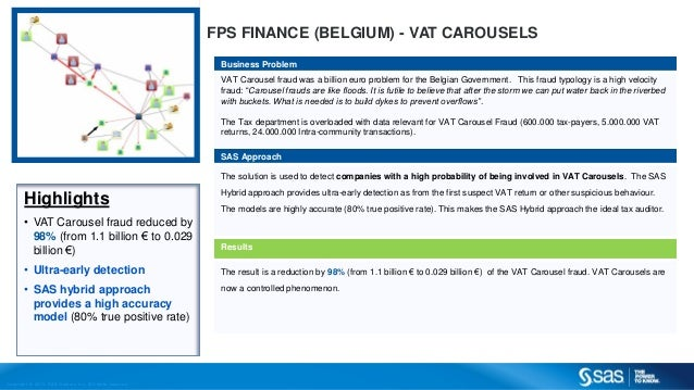 Copyr ight © 2013, SAS Institute Inc. All rights reser ved. FPS FINANCE (BELGIUM) - VAT CAROUSELS Business Problem VAT Car...