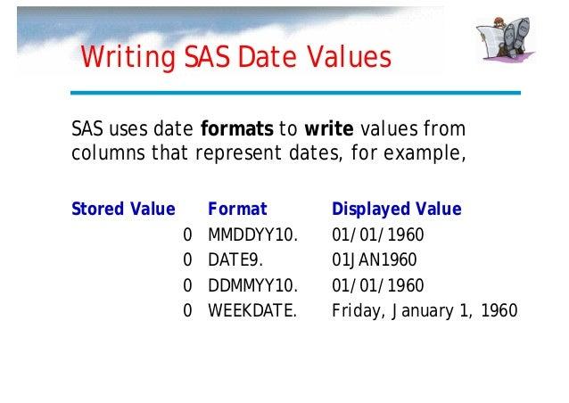 Datetime format sas value null