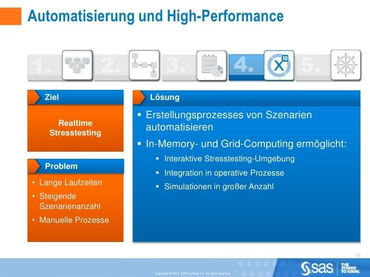 Automatisierung und High-Performance   Ziel                 Lösung                       Erstellungsprozesses von Szenari...