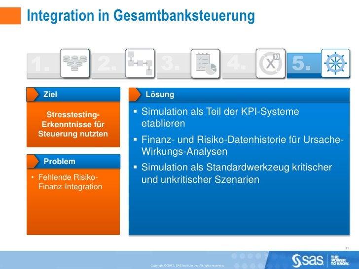 Integration in Gesamtbanksteuerung   Ziel                  Lösung    Stresstesting-      Simulation als Teil der KPI-Syst...
