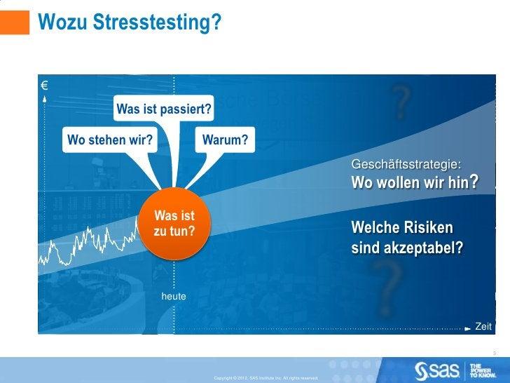 Wozu Stresstesting?€            Was ist passiert?    Wo stehen wir?             Warum?                                    ...