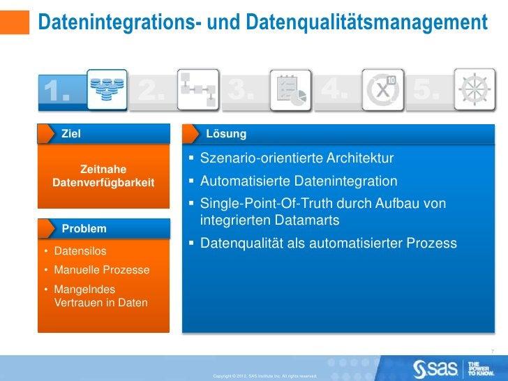 Datenintegrations- und Datenqualitätsmanagement   Ziel                  Lösung                        Szenario-orientiert...