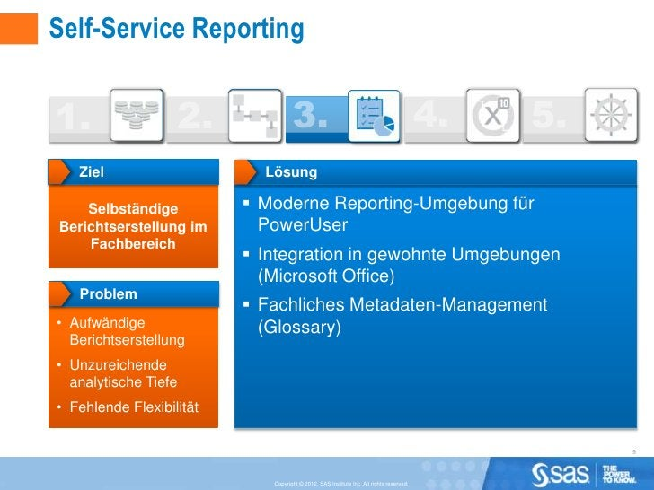 Self-Service Reporting   Ziel                     Lösung    Selbständige           Moderne Reporting-Umgebung fürBerichts...