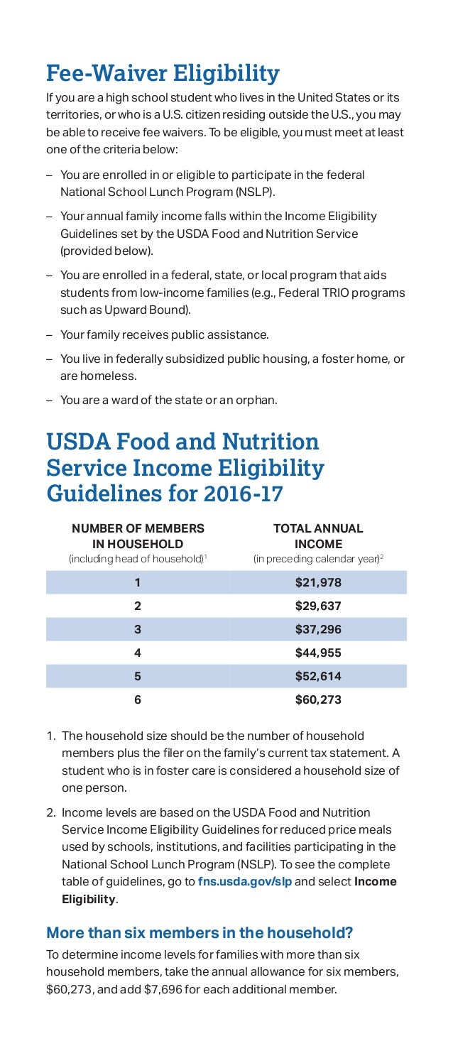 Income Eligibility Guidelines Set By Usda Food And Nutrition Service