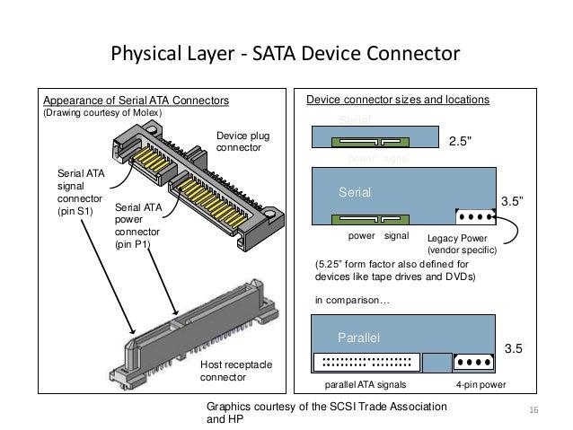 sata power diagram   18 wiring diagram images