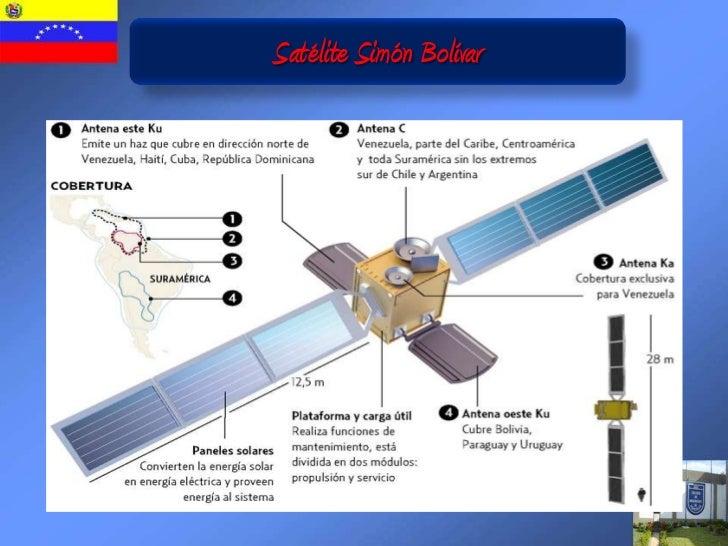 Ver fotos del satelite simon bolivar 18