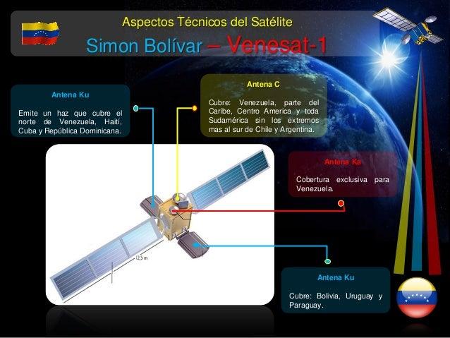 Ver fotos del satelite simon bolivar 35