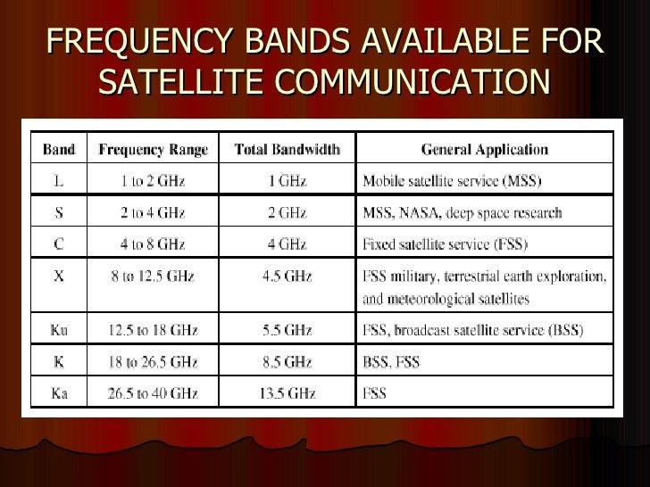 Satellite Bands