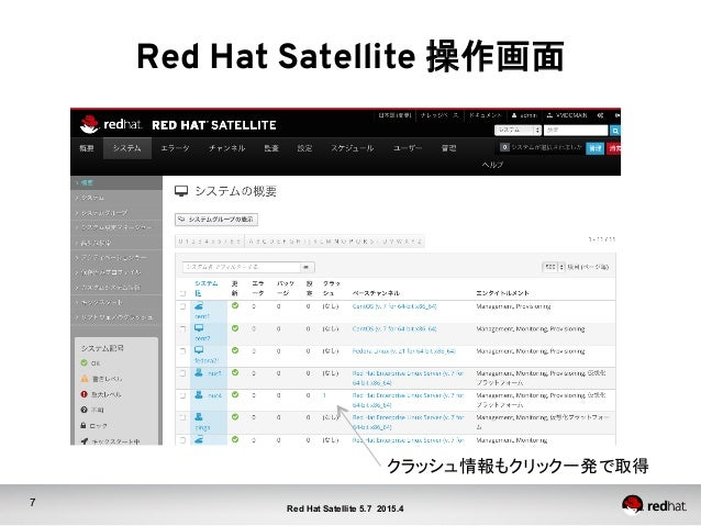 7 Red Hat Satellite 5.7 2015.4 Red Hat Satellite 操作画面 クラッシュ情報もクリック一発で取得