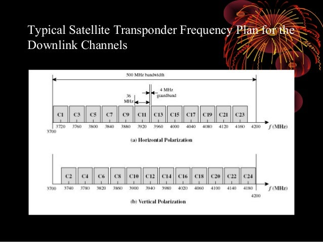 Satellite Access