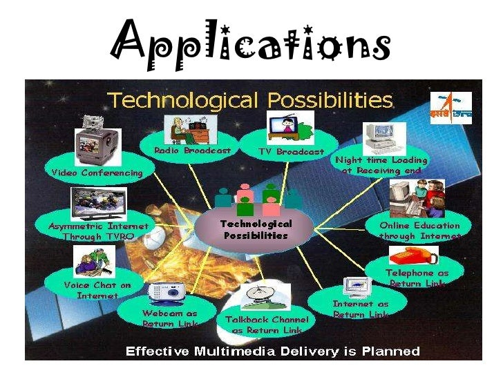 communication applications One of the positives of ict is that is allows us to communicate with each other in many different ways this section looks at some of these ways in which we.