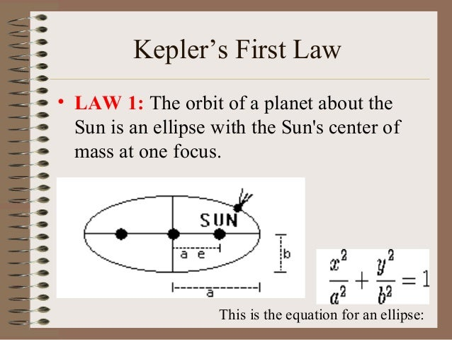 Kepler's First Law • LAW 1: The orbit of a planet about the Sun is an ellipse with the Sun's center of mass at one focus. ...