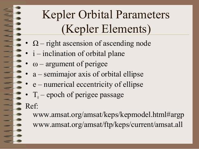 4. Orbital Perturbation