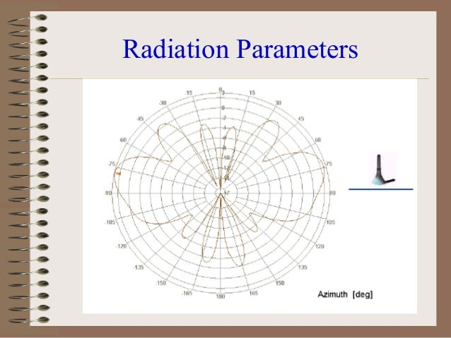 Antenna Beamwidth. • Antenna beamwidth is defined as the angle θ between half power points on the main beam. In case that ...