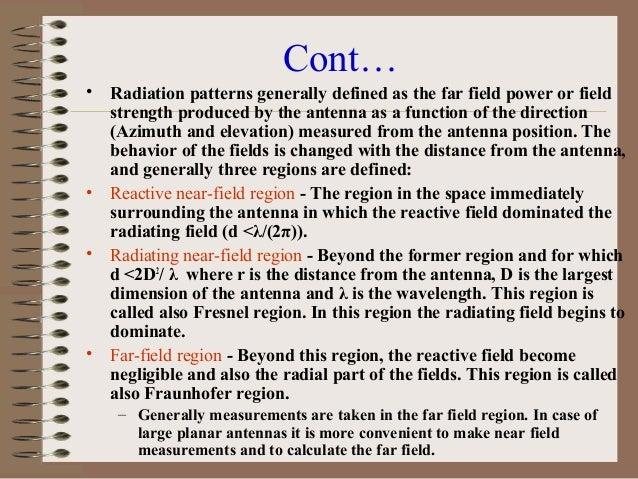 Antenna Mask (Example 2) 0  0dB  RR/1998 APS30 Fig.9 -10  Relative gain (dB)  COPOLAR -20  -3dB  Phi0/2 Phi  -30  -40  CRO...