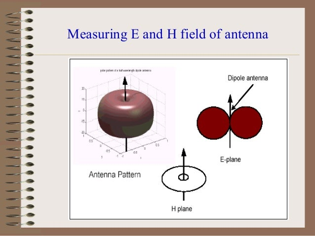 Types of Ground Antennas Used in Satellite Missions • Gregorian Feed Antenna – In Gregorian configuration the feed is at t...