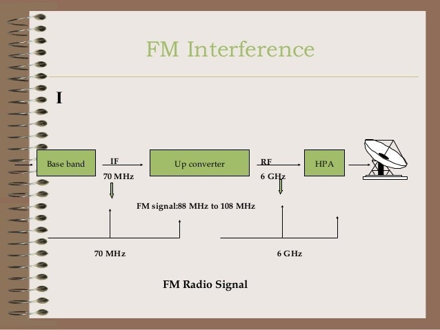 Digital & CW Interference Prevention: • Verify U/L frequency before transponder access • Do not uplink un-modulated carrie...