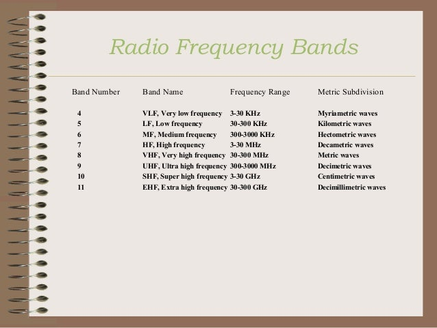 Radio Frequency Bands Band Number 4 5 6 7 8 9 10 11  Band Name  Frequency Range  Metric Subdivision  VLF, Very low frequen...