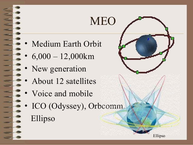 MEO • • • • • •  Medium Earth Orbit 6,000 – 12,000km New generation About 12 satellites Voice and mobile ICO (Odyssey), Or...